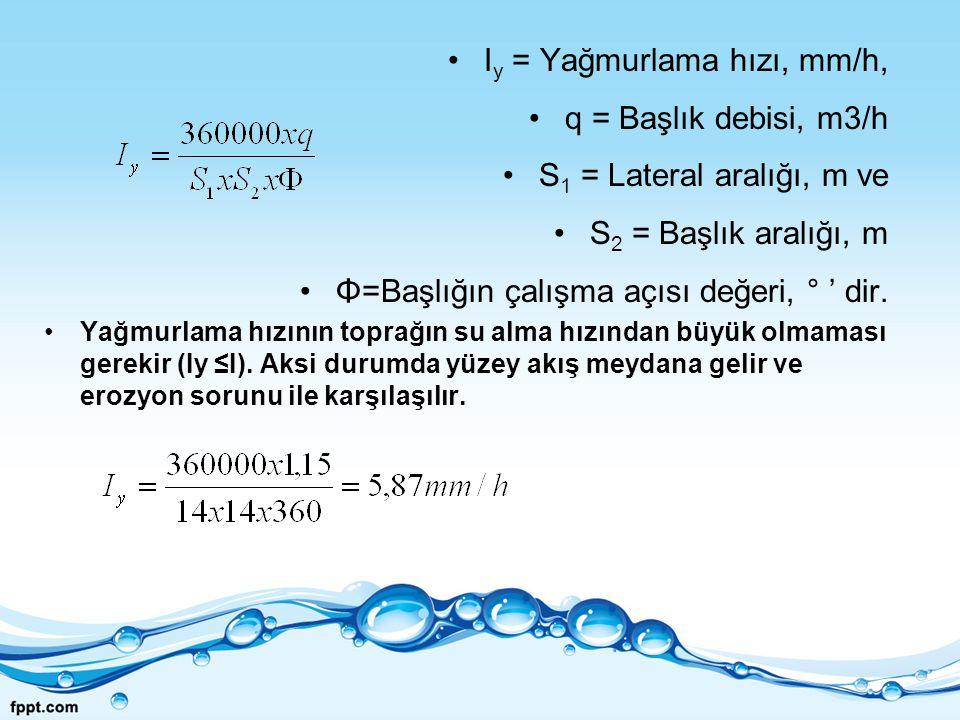 Iy = Yağmurlama hızı, mm/h, q = Başlık debisi, m3/h