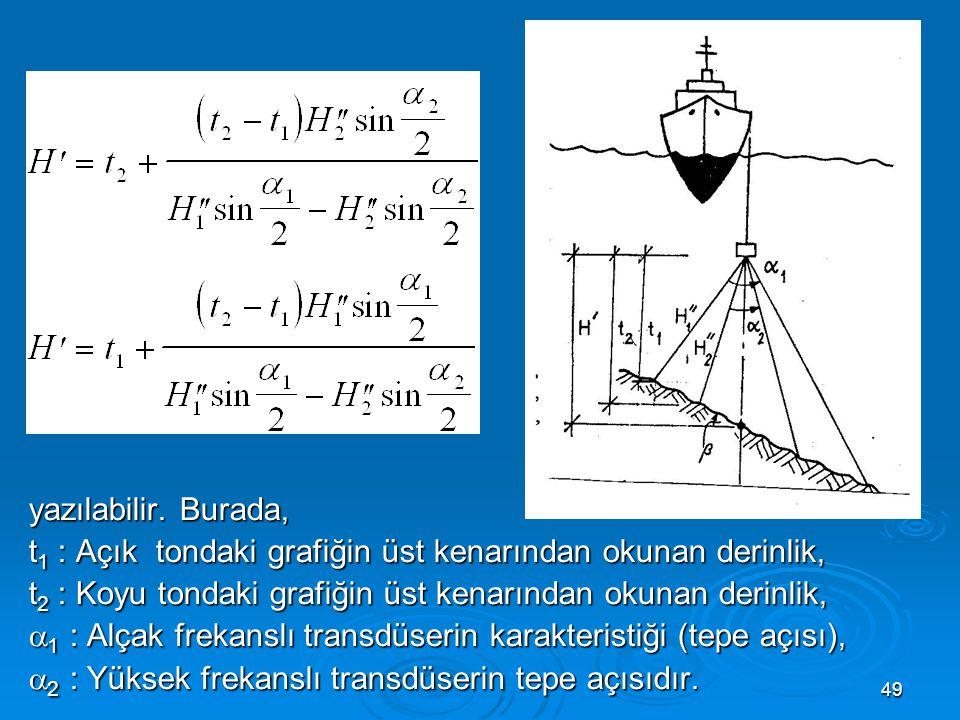 yazılabilir. Burada, t1 : Açık tondaki grafiğin üst kenarından okunan derinlik, t2 : Koyu tondaki grafiğin üst kenarından okunan derinlik,