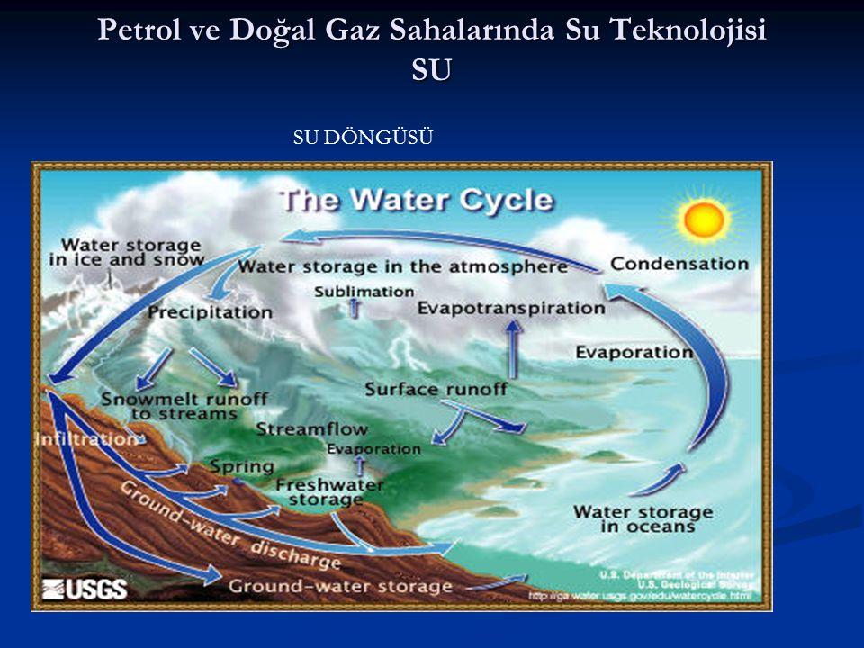 Petrol ve Doğal Gaz Sahalarında Su Teknolojisi SU