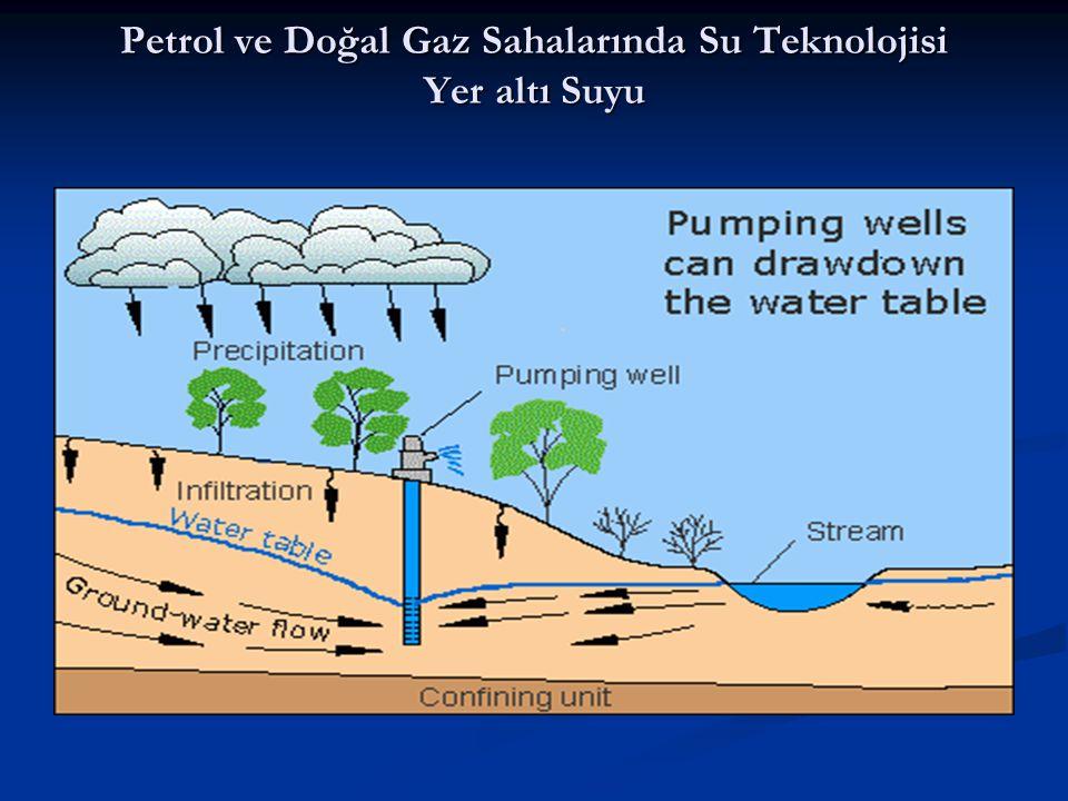 Petrol ve Doğal Gaz Sahalarında Su Teknolojisi Yer altı Suyu