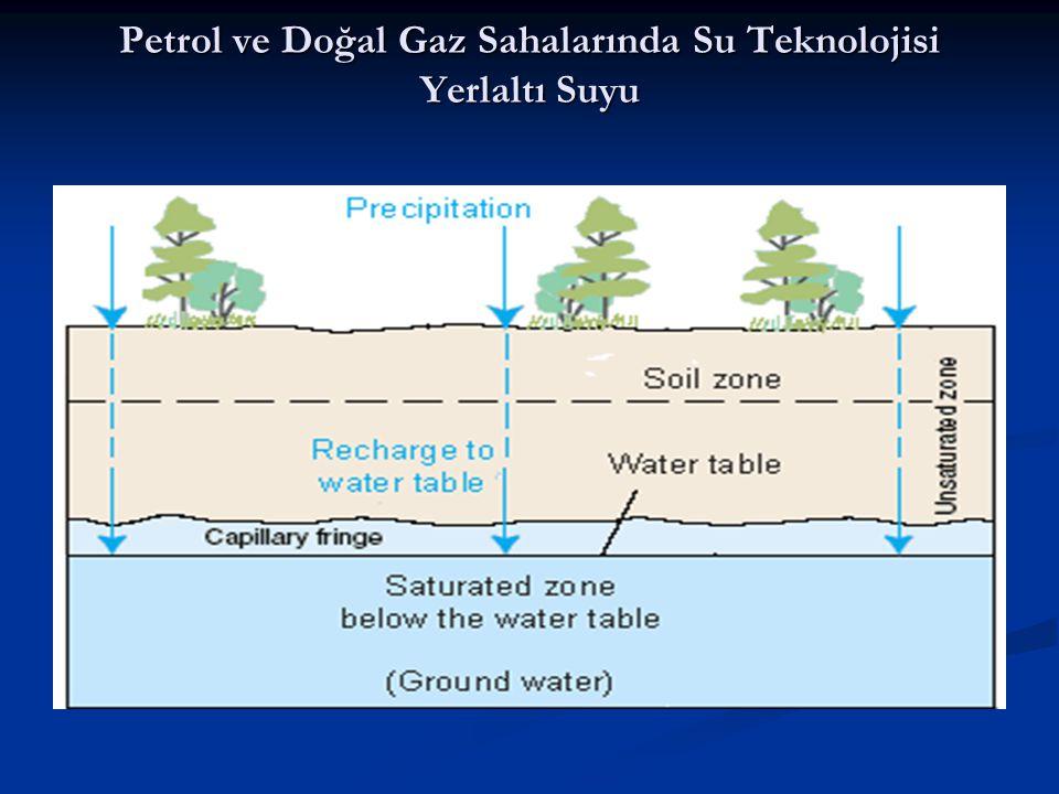 Petrol ve Doğal Gaz Sahalarında Su Teknolojisi Yerlaltı Suyu