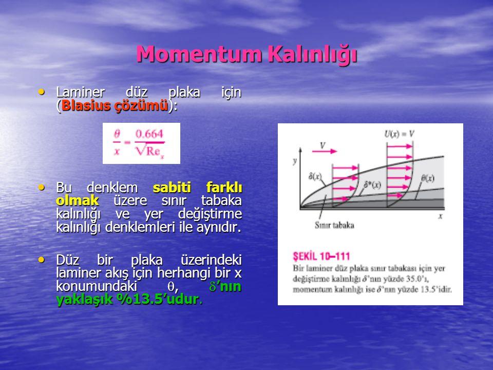 Momentum Kalınlığı Laminer düz plaka için (Blasius çözümü):