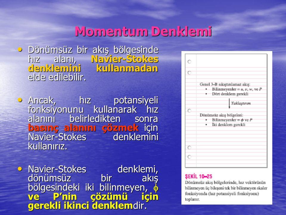 Momentum Denklemi Dönümsüz bir akış bölgesinde hız alanı, Navier-Stokes denklemini kullanmadan elde edilebilir.