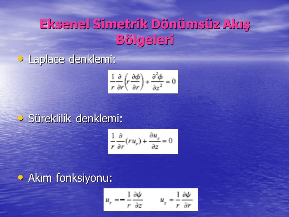 Eksenel Simetrik Dönümsüz Akış Bölgeleri
