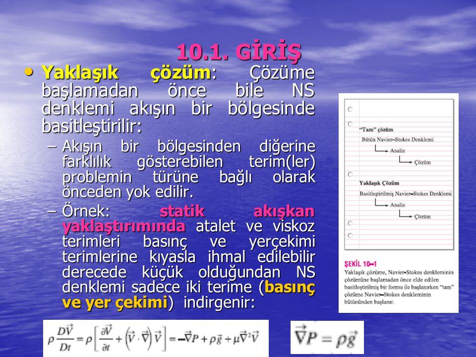 10.1. GİRİŞ Yaklaşık çözüm: Çözüme başlamadan önce bile NS denklemi akışın bir bölgesinde basitleştirilir: