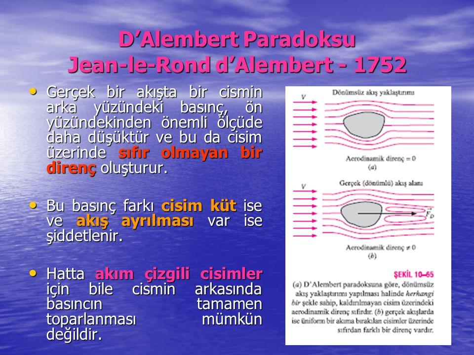 D'Alembert Paradoksu Jean-le-Rond d'Alembert - 1752
