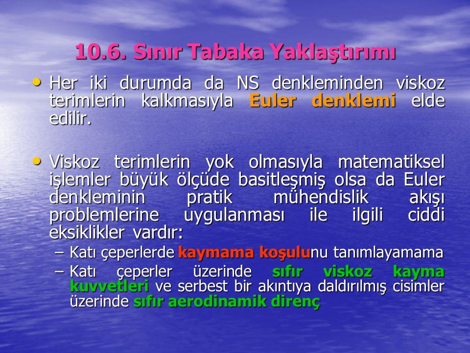 10.6. Sınır Tabaka Yaklaştırımı