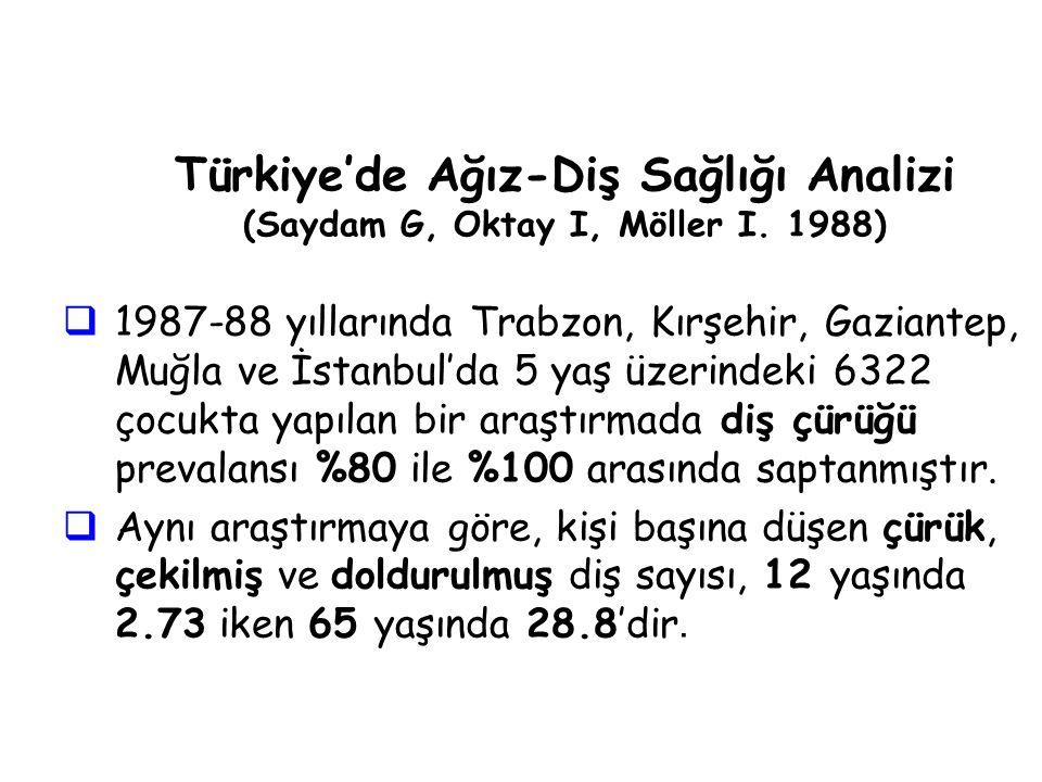 Türkiye'de Ağız-Diş Sağlığı Analizi (Saydam G, Oktay I, Möller I. 1988)