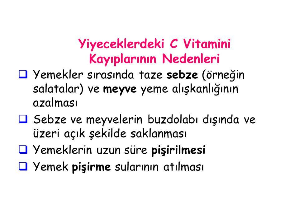 Yiyeceklerdeki C Vitamini Kayıplarının Nedenleri