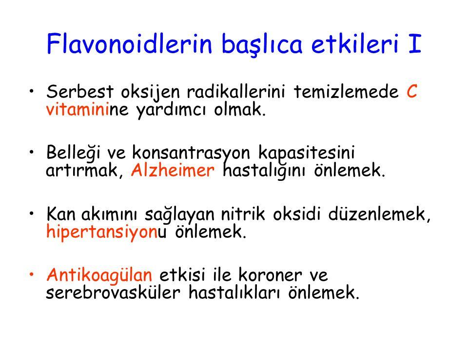 Flavonoidlerin başlıca etkileri I