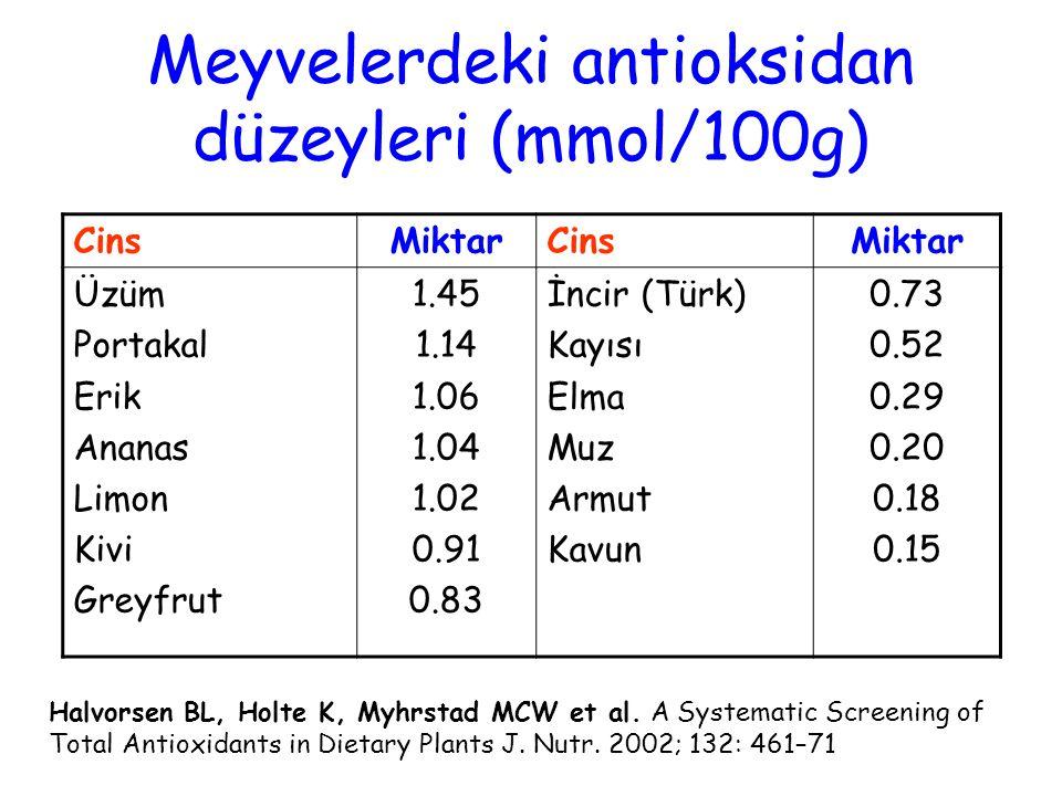 Meyvelerdeki antioksidan düzeyleri (mmol/100g)