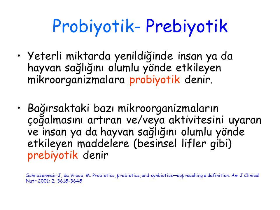 Probiyotik- Prebiyotik