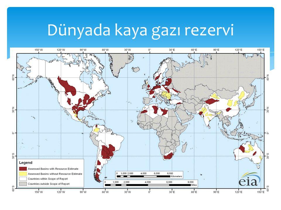 Dünyada kaya gazı rezervi