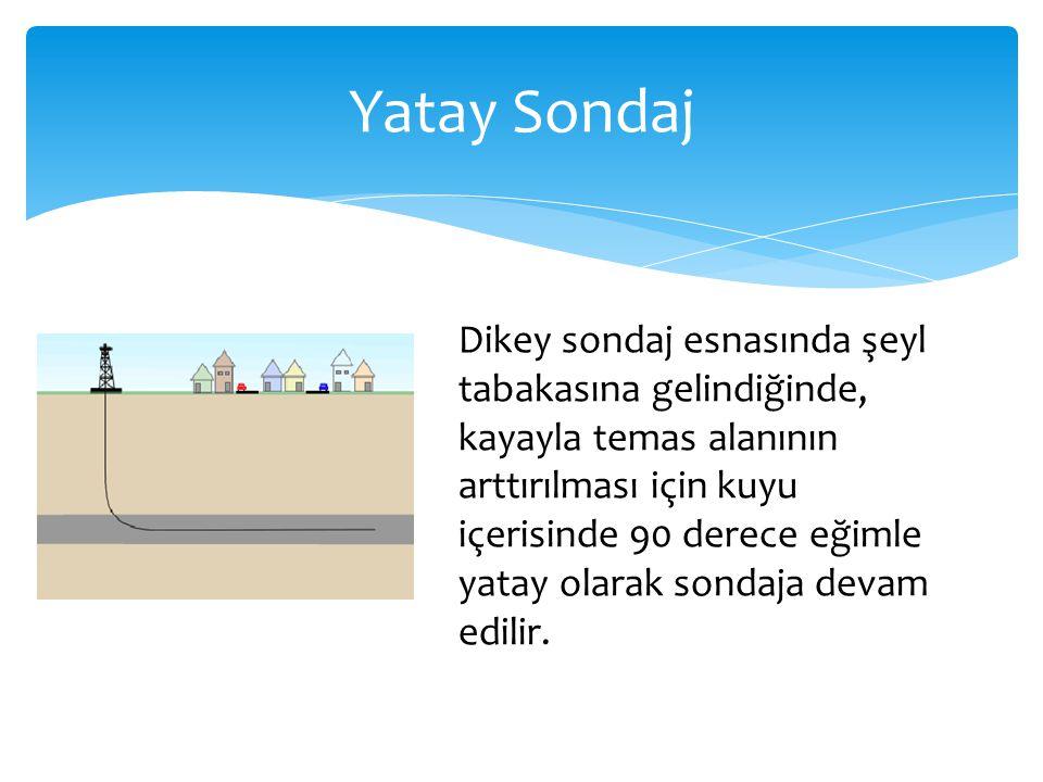 Yatay Sondaj