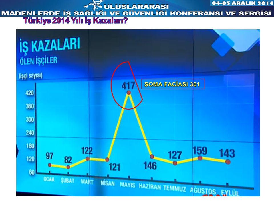 Türkiye 2014 Yılı İş Kazaları