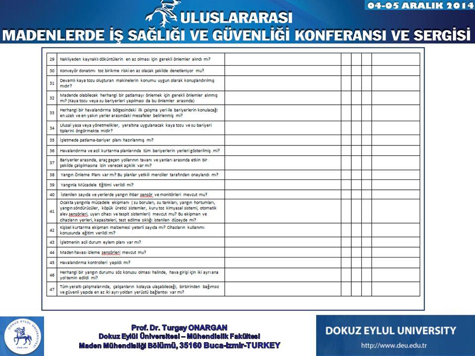 Prof. Dr. Turgay ONARGAN Dokuz Eylül Üniversitesi – Mühendislik Fakültesi.