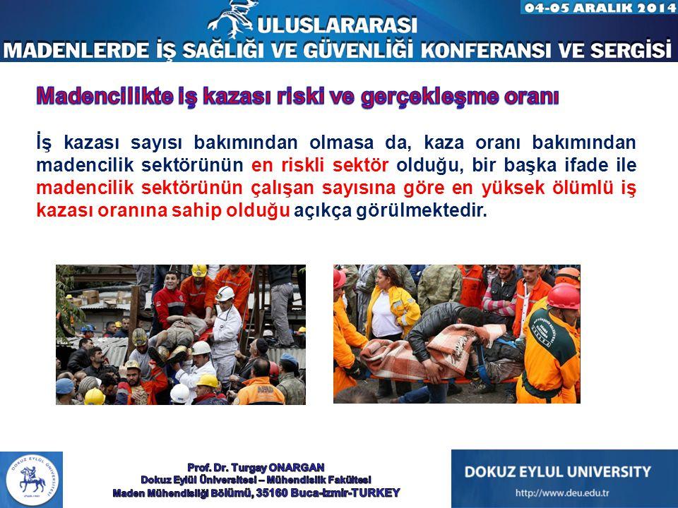 Madencilikte iş kazası riski ve gerçekleşme oranı