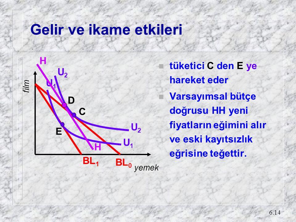 İkame etkisi H İKAME ETKİSİ U2U2 üzerinde C den D ye dir. U2 D C E U1