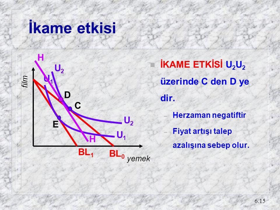 Gelir etkisi H GELİR ETKİSİ D den E ye dir. U2 D C E U1 BL1 BL0