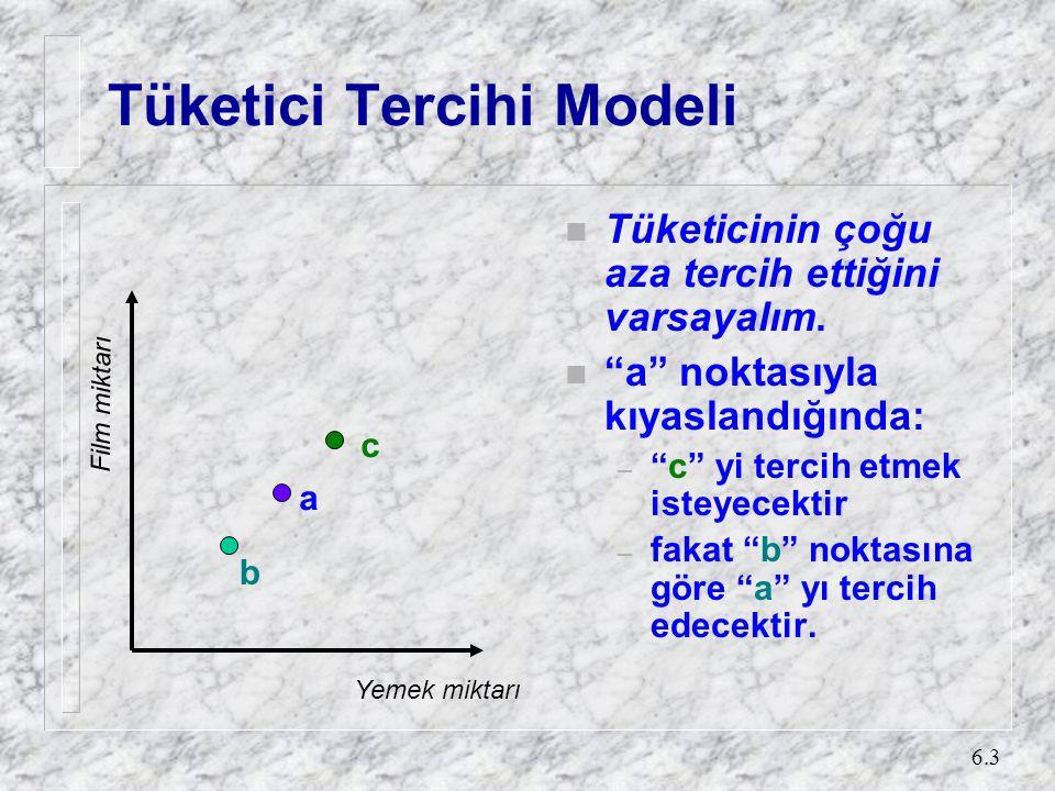 Tüketici Tercihi Modeli (2)