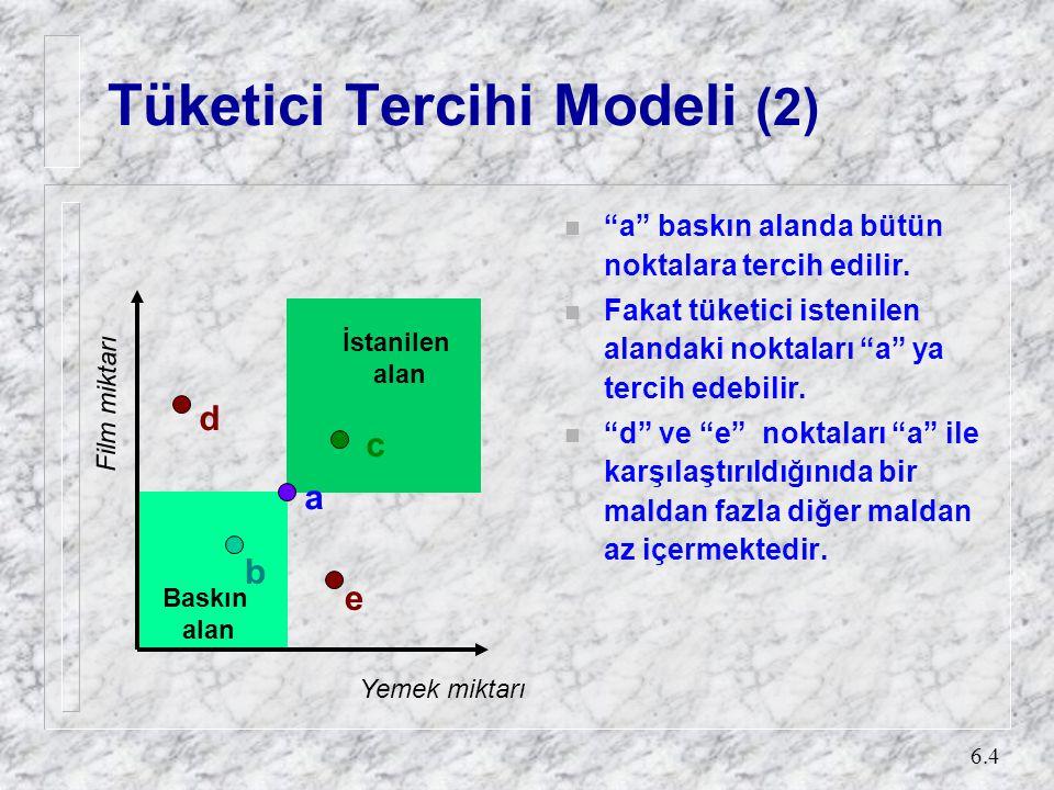 Tüketici Tercihi Modeli (3)