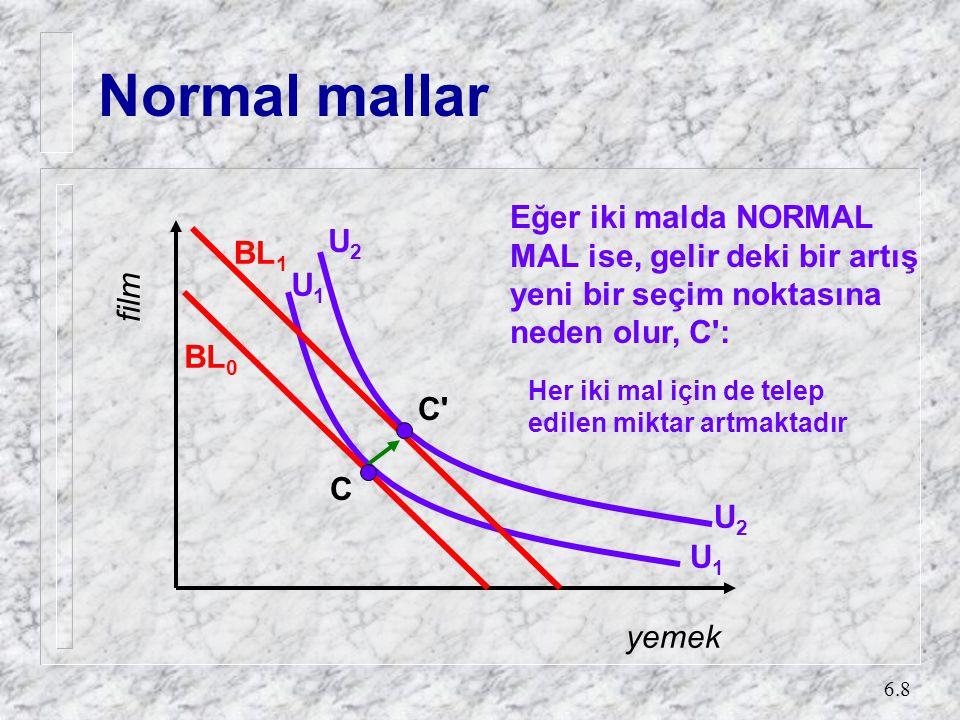 Bir düşük (adi) mal ve bir normal mal