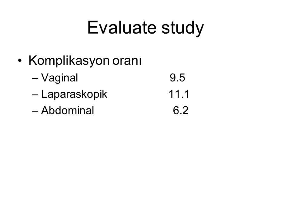 Evaluate study Komplikasyon oranı Vaginal 9.5 Laparaskopik 11.1