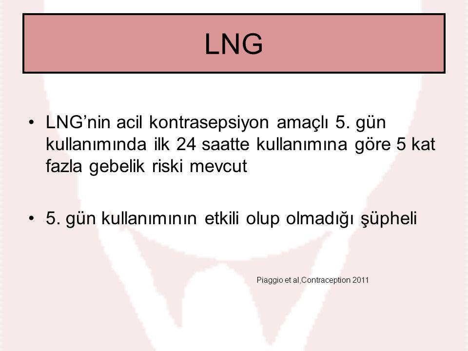 LNG LNG'nin acil kontrasepsiyon amaçlı 5. gün kullanımında ilk 24 saatte kullanımına göre 5 kat fazla gebelik riski mevcut.