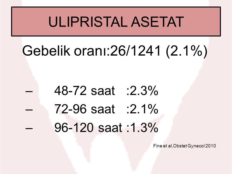 ULIPRISTAL ASETAT Gebelik oranı:26/1241 (2.1%) 48-72 saat :2.3%