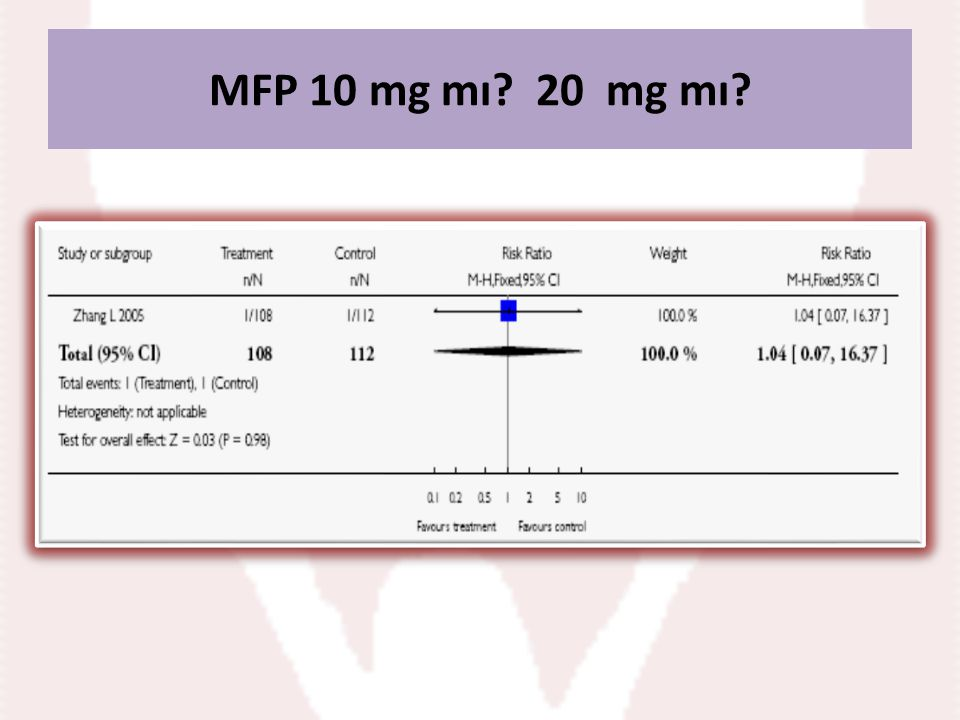 MFP 10 mg mı 20 mg mı mifepristone low-dose 20 mg vs low-dose 10 mg, Outcome 1 Observed number.