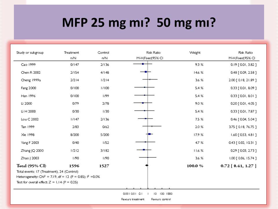 MFP 25 mg mı 50 mg mı