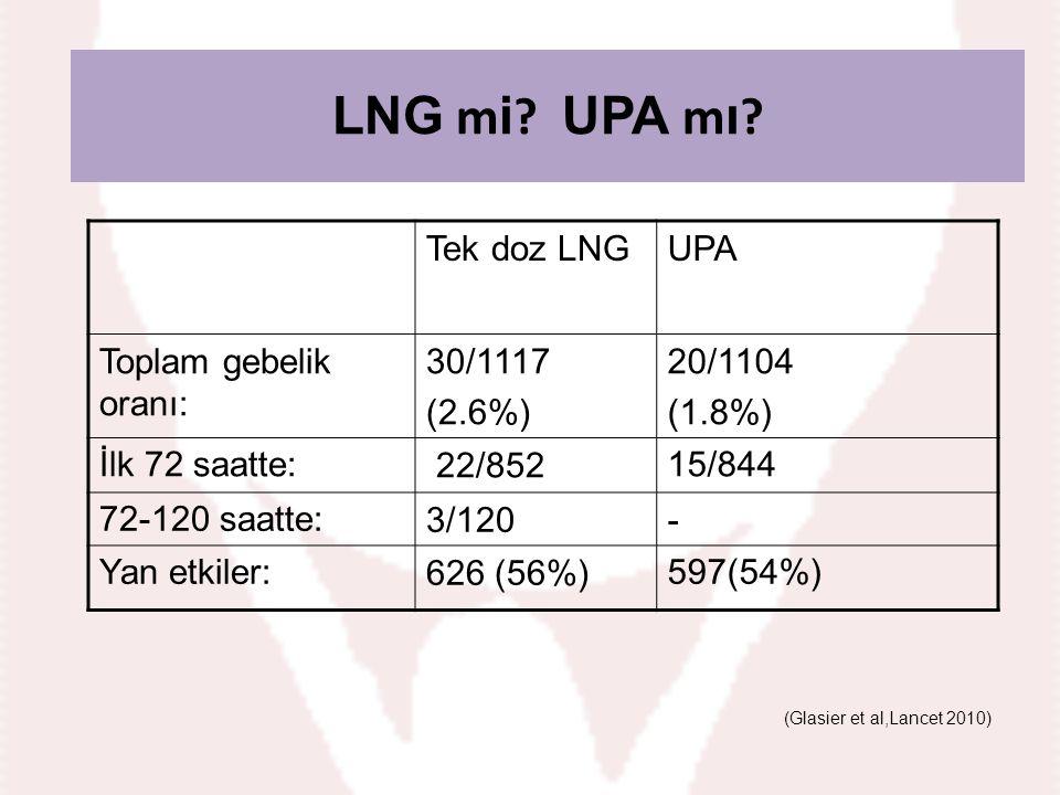 LNG mi ULIPRISTAL ASETAT mı