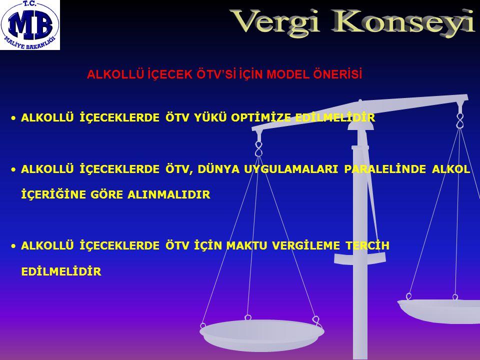 ALKOLLÜ İÇECEK ÖTV'Sİ İÇİN MODEL ÖNERİSİ