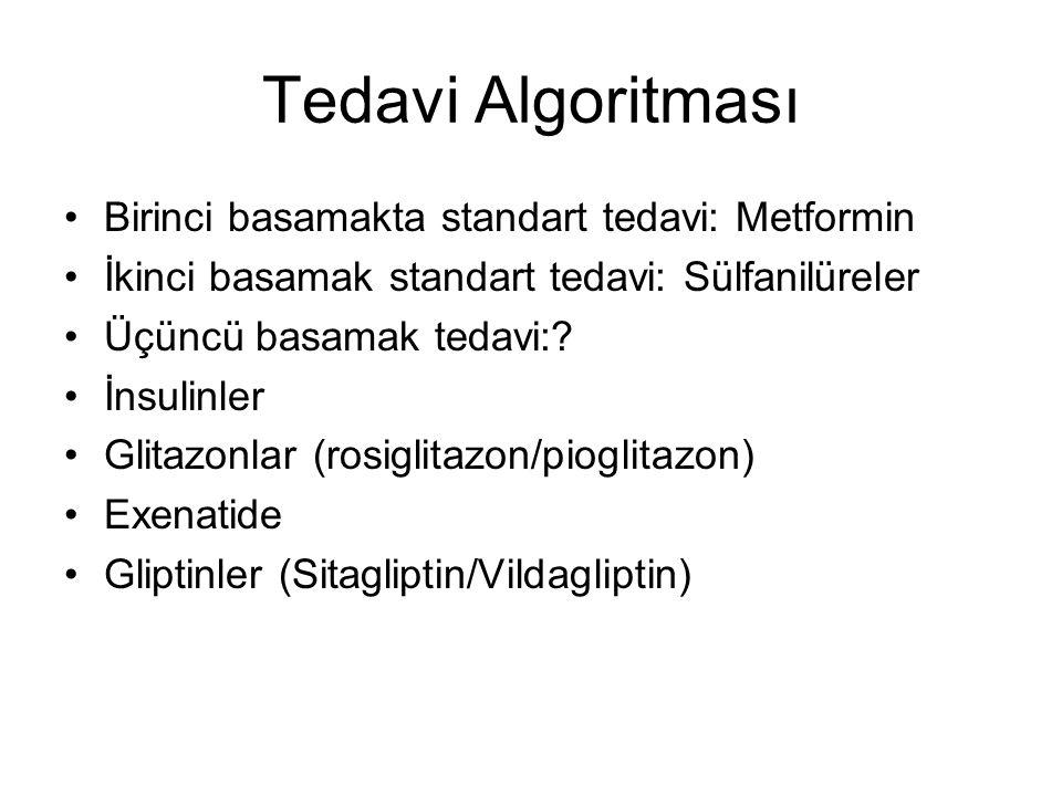 Tedavi Algoritması Birinci basamakta standart tedavi: Metformin