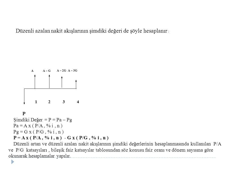 Şimdiki Değer = P = Pa – Pg Pa = A x ( P/A , % i , n )