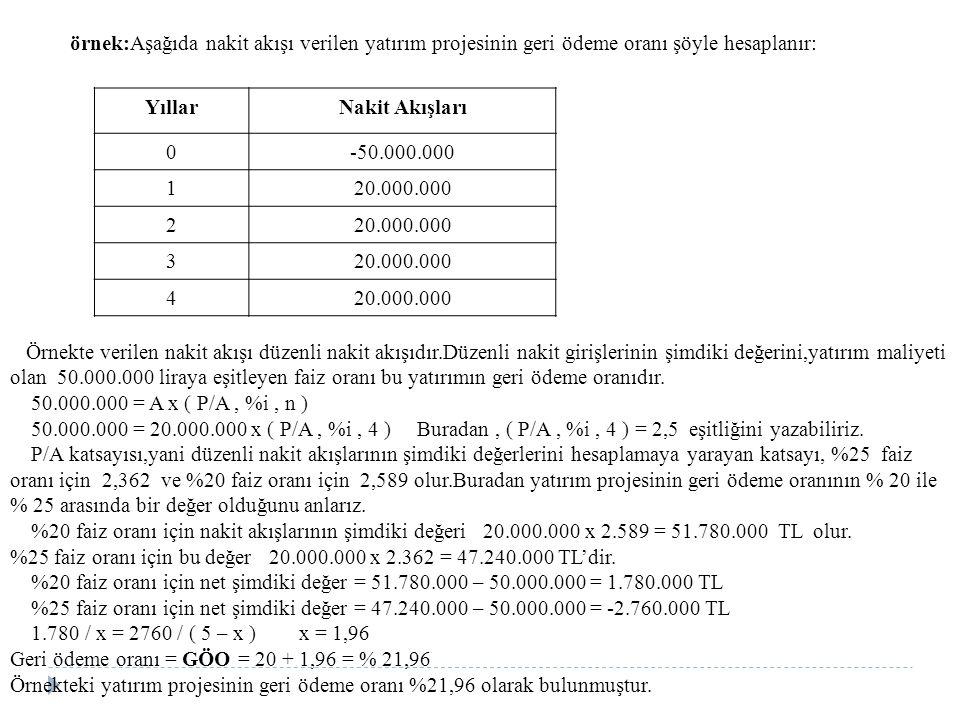 %25 faiz oranı için bu değer 20.000.000 x 2.362 = 47.240.000 TL'dir.