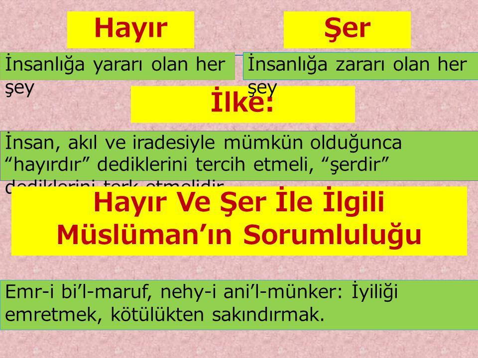 Müslüman'ın Sorumluluğu