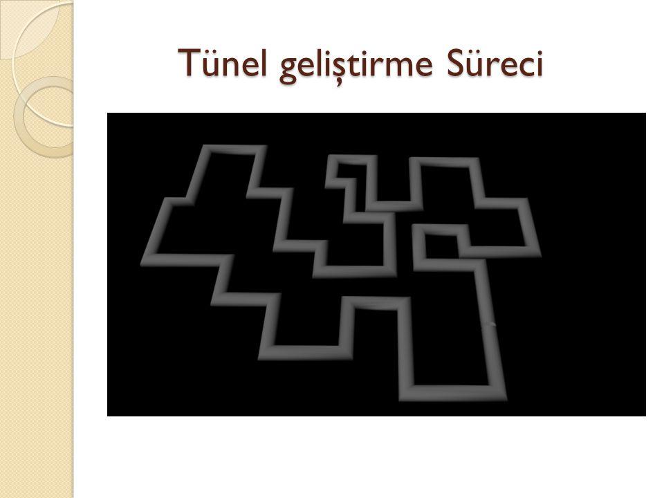 Tünel geliştirme Süreci