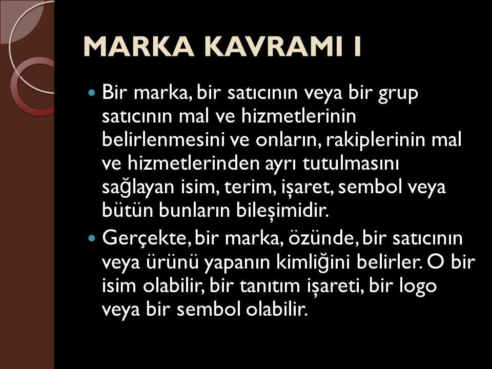 MARKA KAVRAMI I
