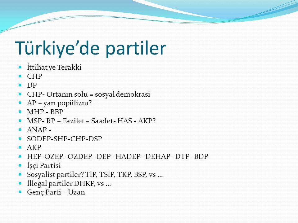 Türkiye'de partiler İttihat ve Terakki CHP DP