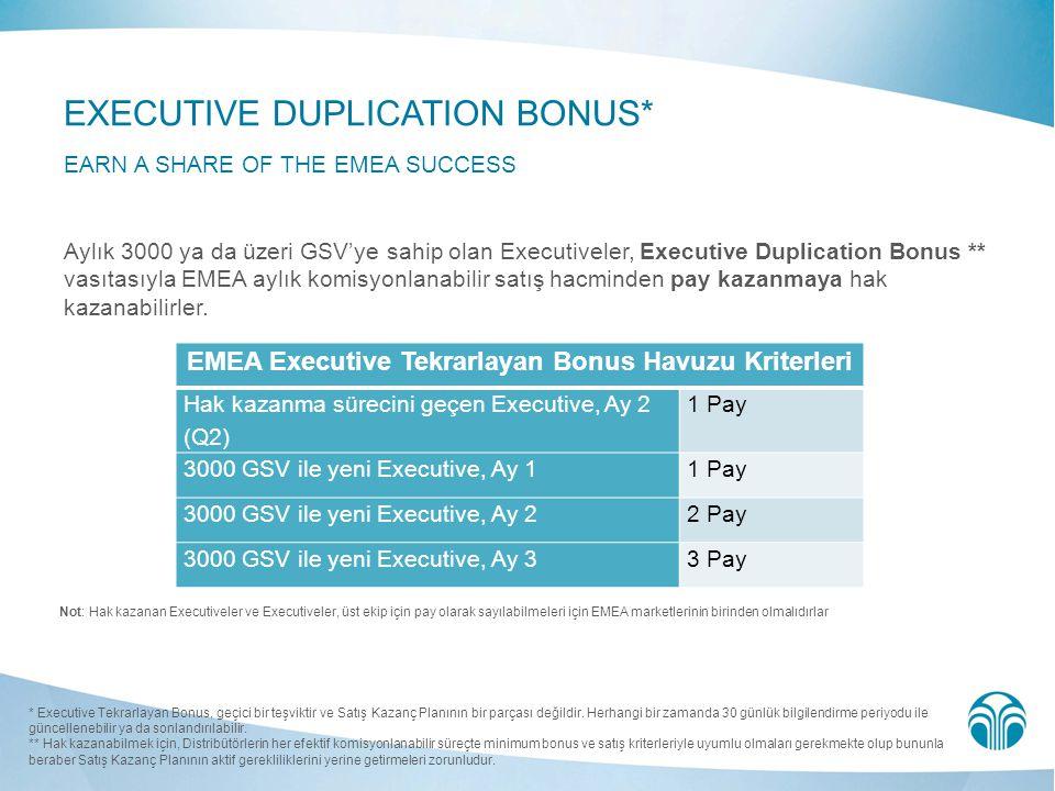 EMEA Executive Tekrarlayan Bonus Havuzu Kriterleri