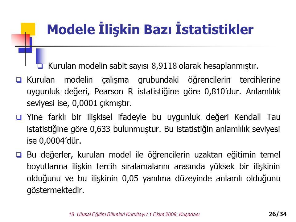 Modele İlişkin Bazı İstatistikler
