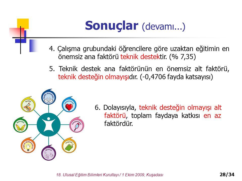 18. Ulusal Eğitim Bilimleri Kurultayı / 1 Ekim 2009, Kuşadası
