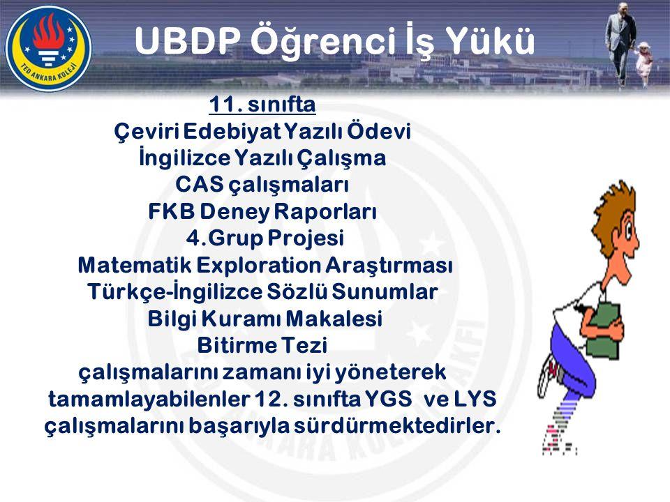 UBDP Öğrenci İş Yükü 11. sınıfta Çeviri Edebiyat Yazılı Ödevi