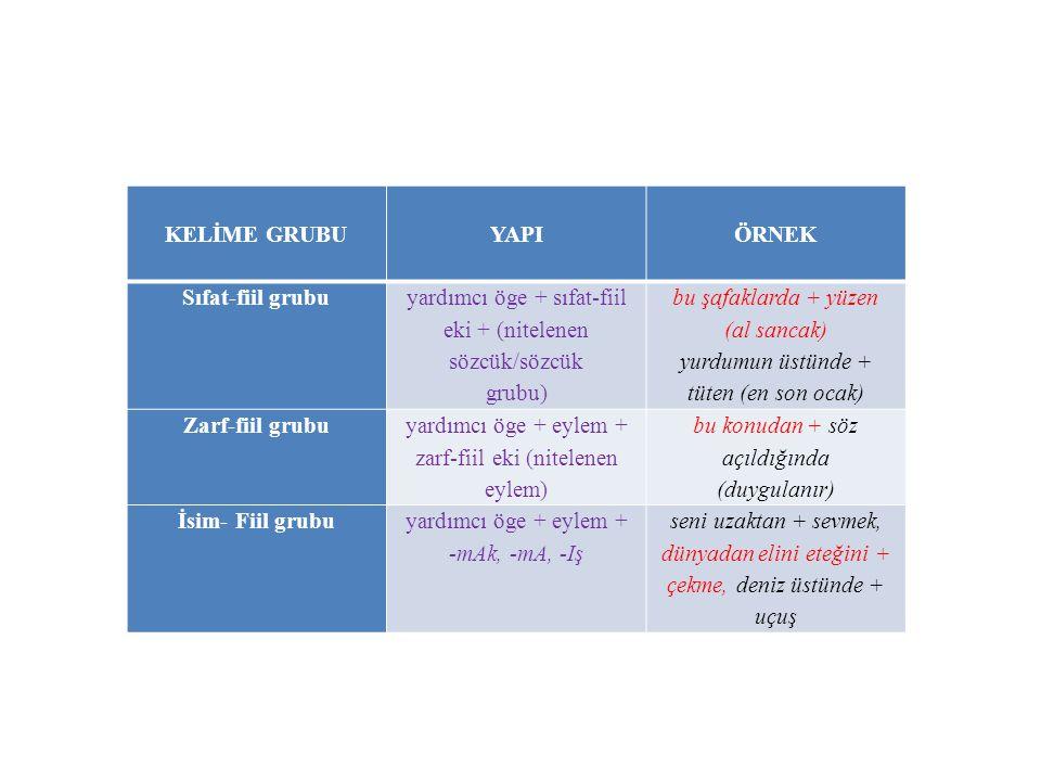 yardımcı öge + sıfat-fiil eki + (nitelenen sözcük/sözcük