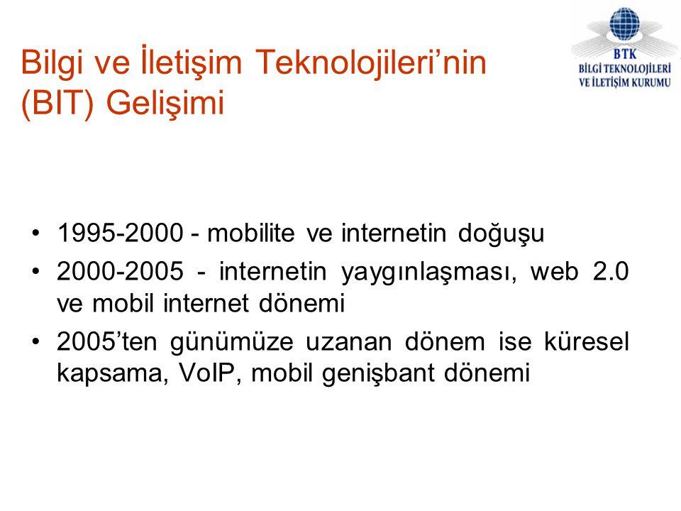 Bilgi ve İletişim Teknolojileri'nin (BIT) Gelişimi