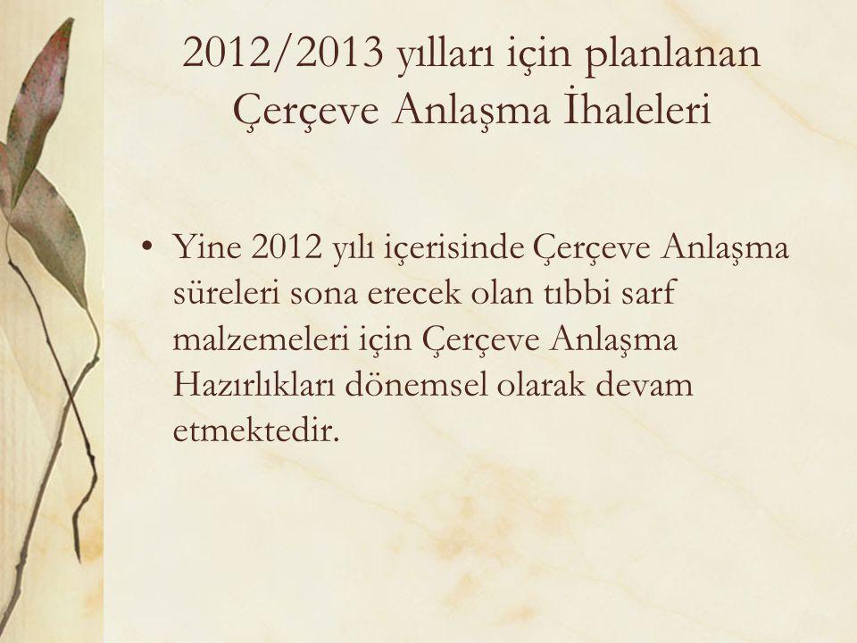 2012/2013 yılları için planlanan Çerçeve Anlaşma İhaleleri
