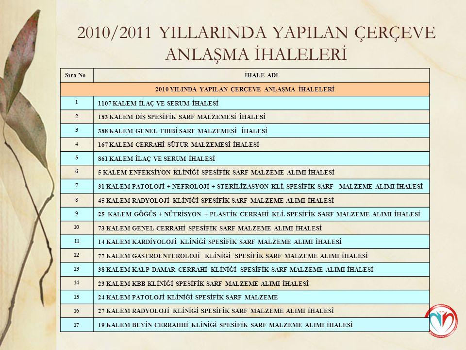2010/2011 YILLARINDA YAPILAN ÇERÇEVE ANLAŞMA İHALELERİ