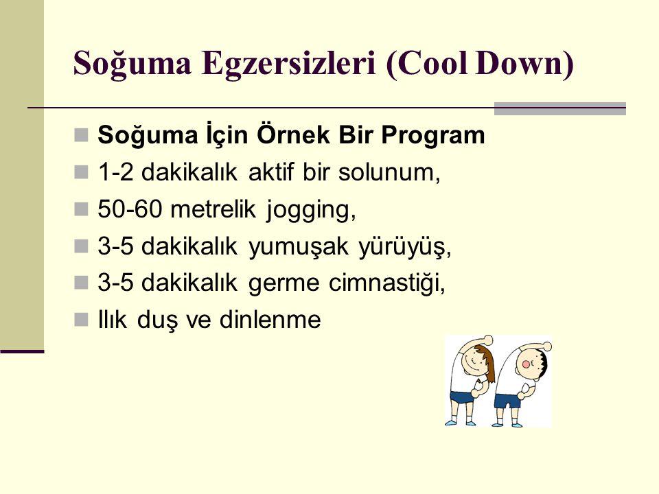 Soğuma Egzersizleri (Cool Down)