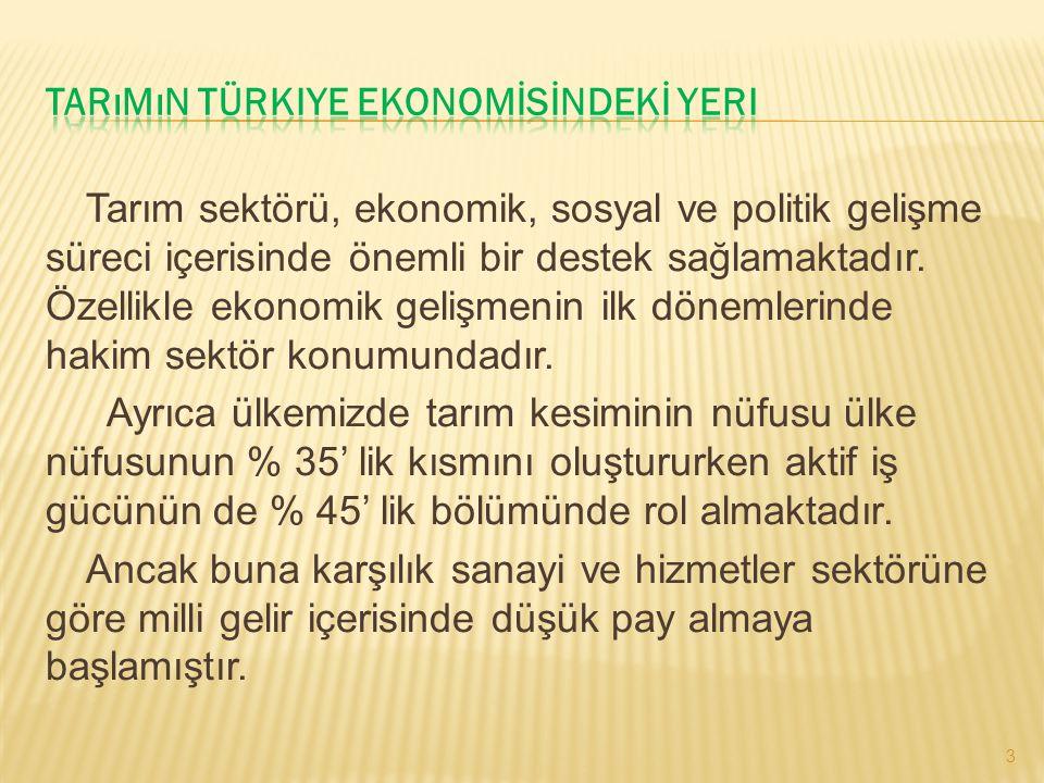 Tarımın Türkiye EKONOMİSİNDEKİ Yeri